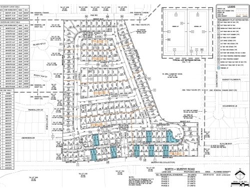 Comment Opportunity for JL Ward Subdivision north of Murphy Road