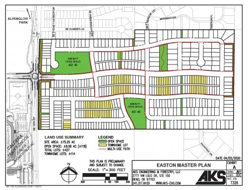 Easton Master Plan Virtual Neighborhood Meeting